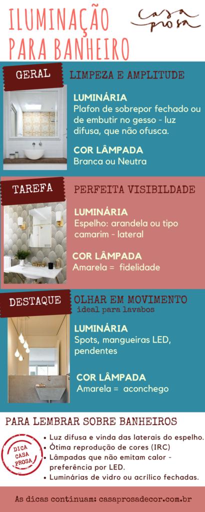 iluminação para banheiro